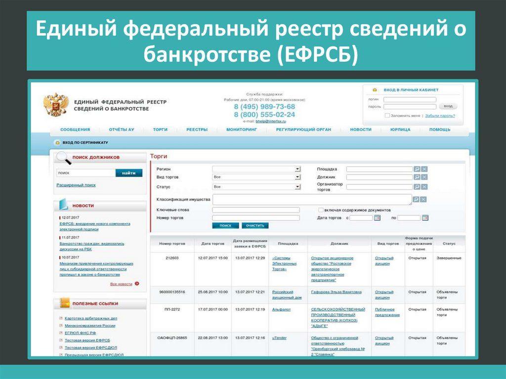 банкротство физических лиц реестр